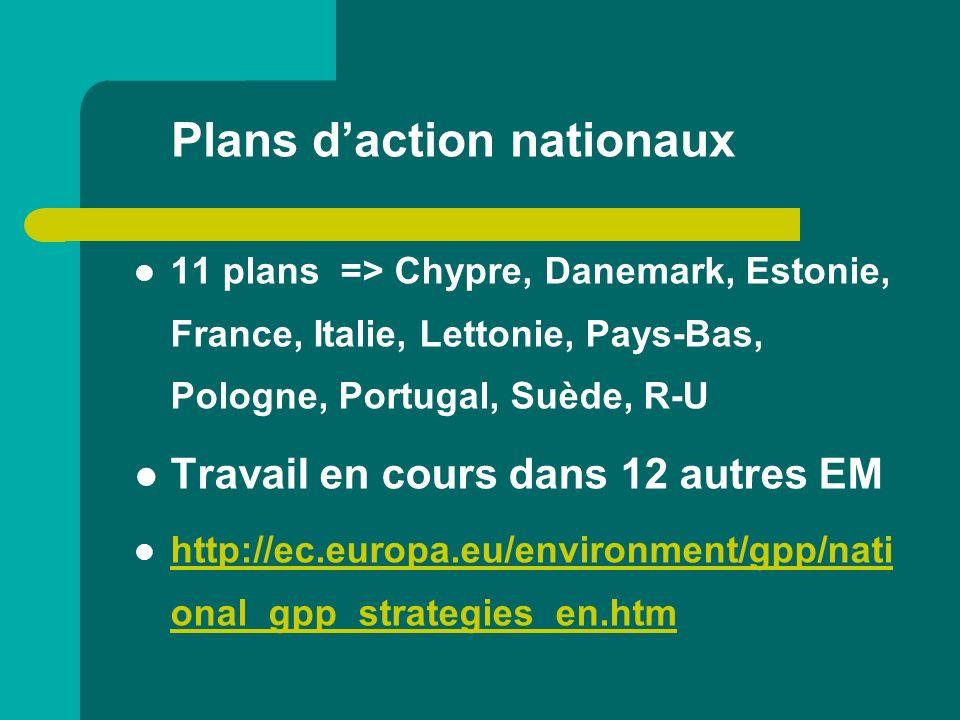 Plans d'action nationaux