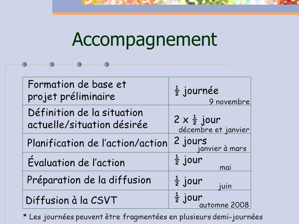 Accompagnement Formation de base et projet préliminaire ½ journée