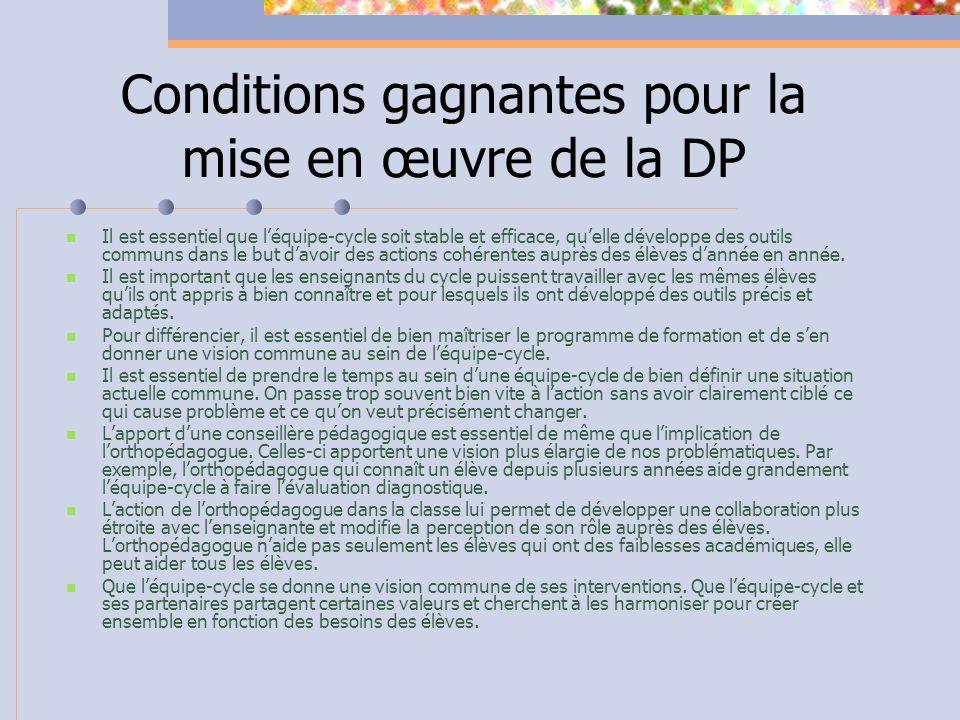 Conditions gagnantes pour la mise en œuvre de la DP