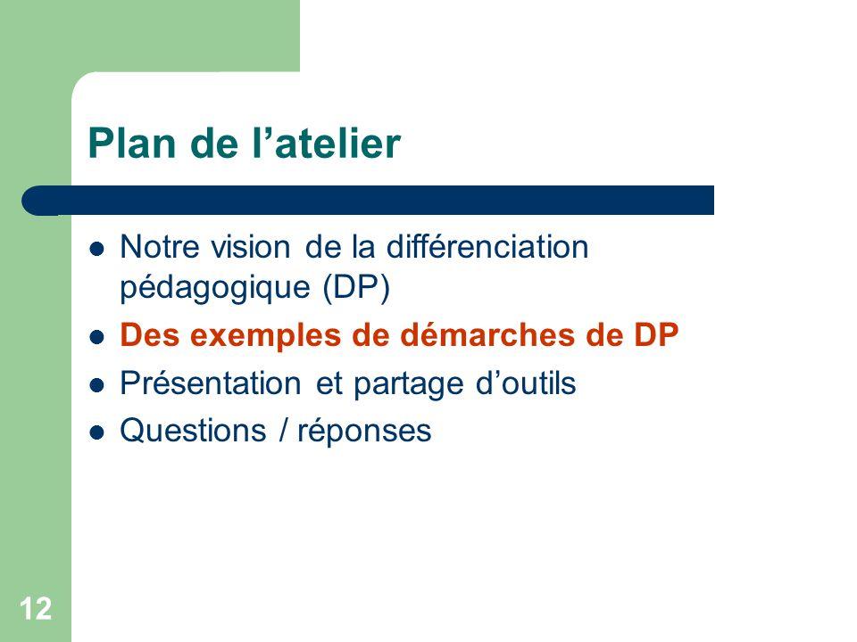 Plan de l'atelier Notre vision de la différenciation pédagogique (DP)