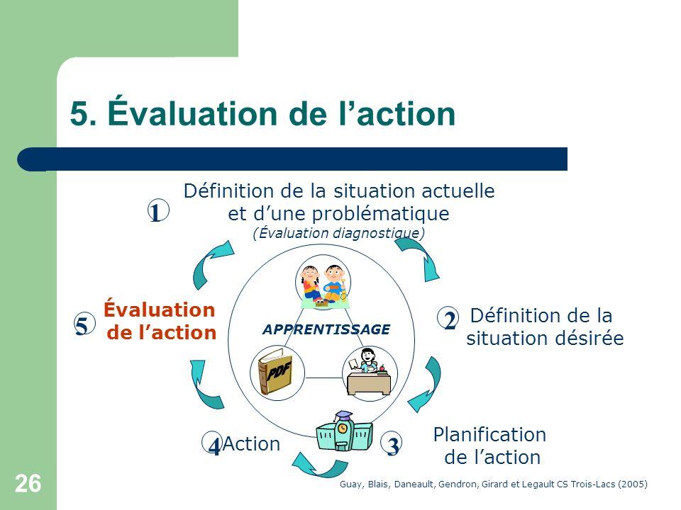 5. Évaluation de l'action