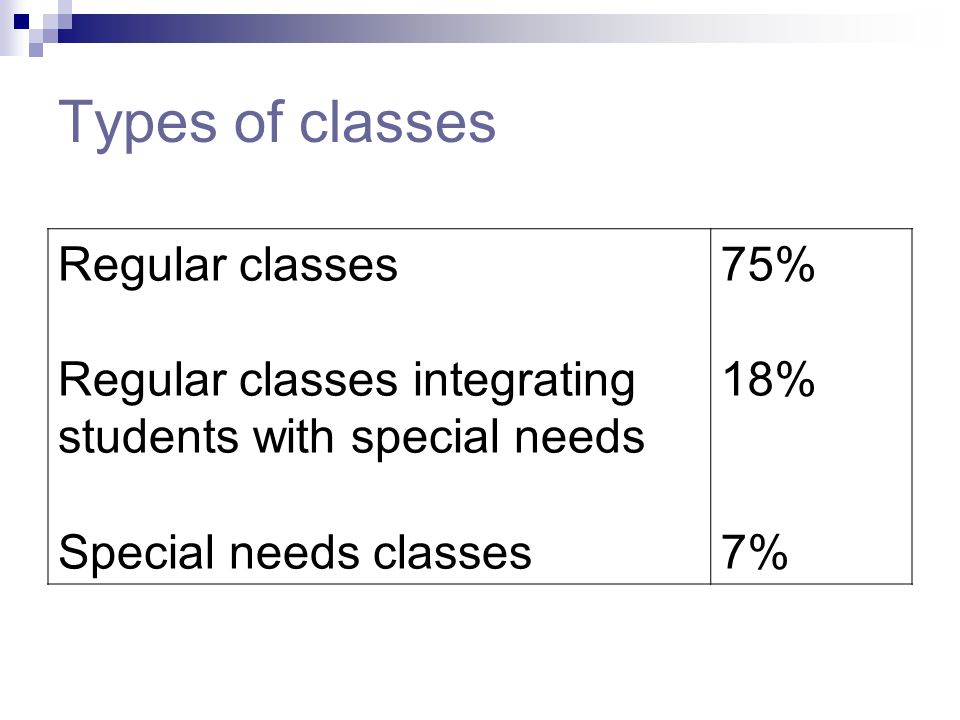 Types of classes Regular classes