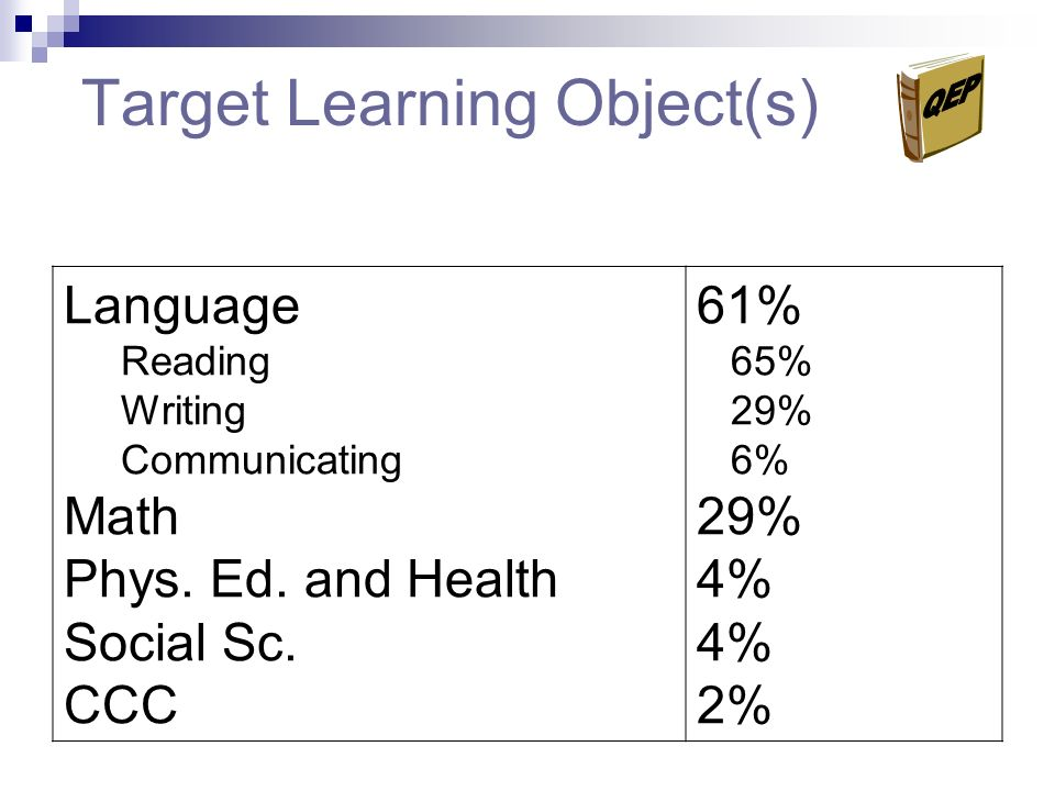 Target Learning Object(s)