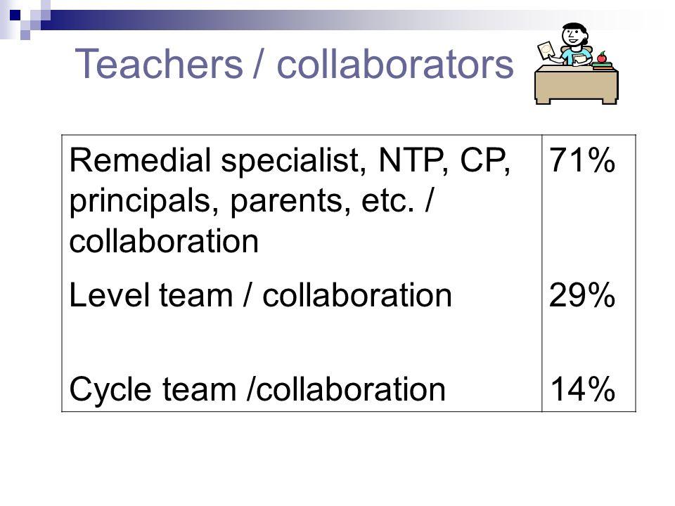 Teachers / collaborators