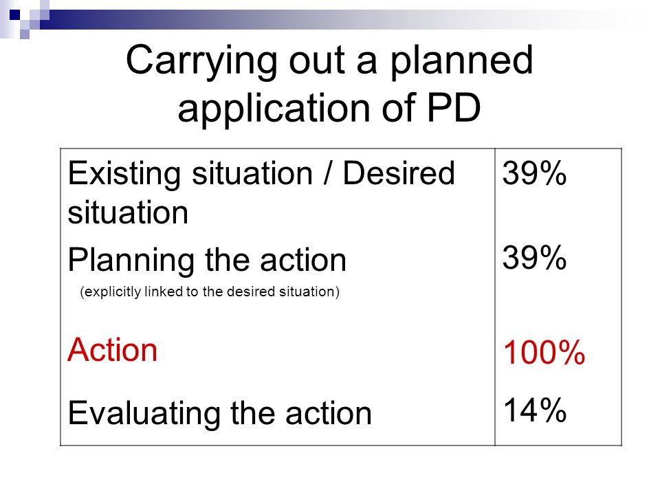 Carrying out a planned application of PD