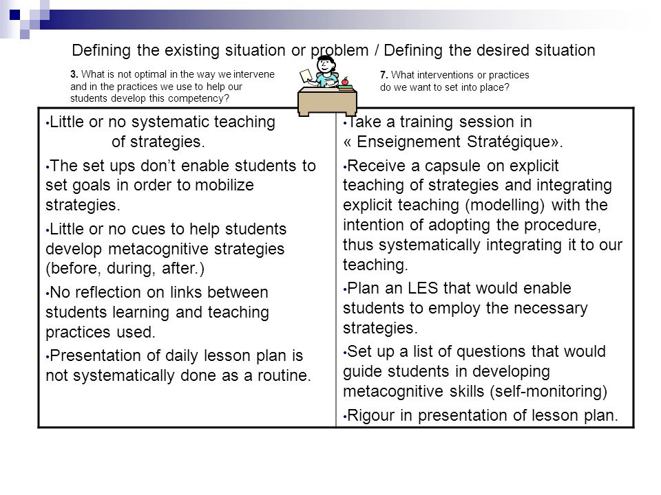 Little or no systematic teaching of strategies.