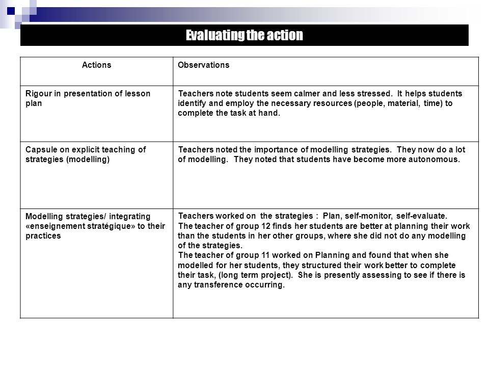 Evaluating the action Actions Observations