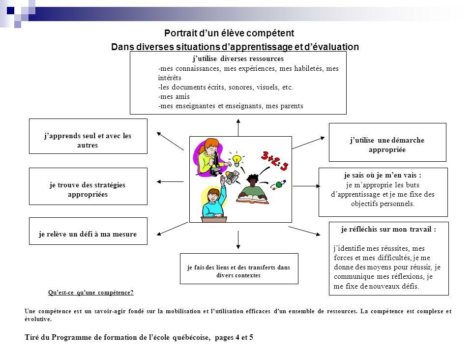 Dans diverses situations d'apprentissage et d'évaluation