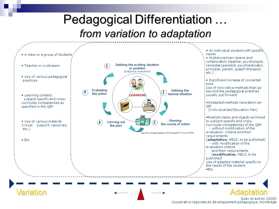 Pedagogical Differentiation … from variation to adaptation