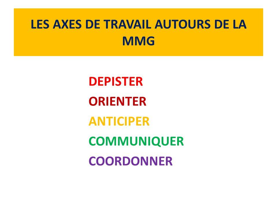 LES AXES DE TRAVAIL AUTOURS DE LA MMG