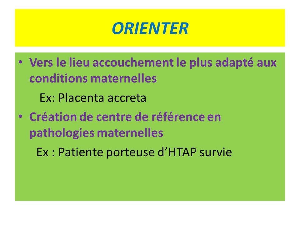 ORIENTERVers le lieu accouchement le plus adapté aux conditions maternelles. Ex: Placenta accreta.