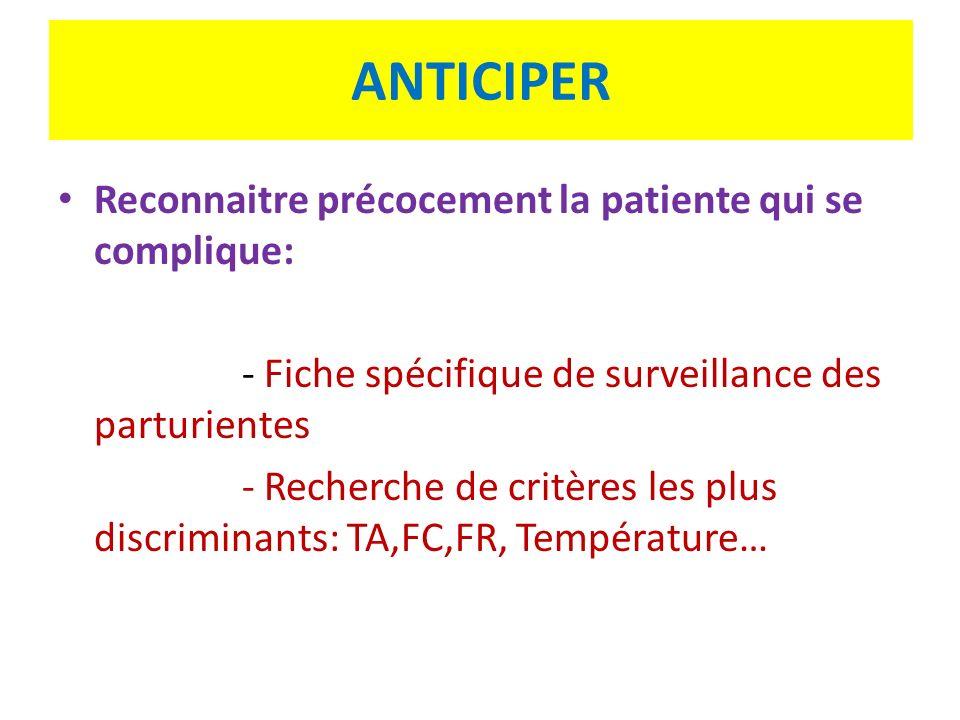 ANTICIPER Reconnaitre précocement la patiente qui se complique: