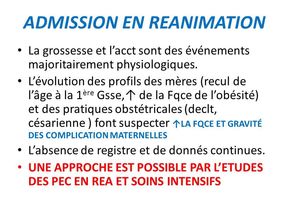 ADMISSION EN REANIMATION