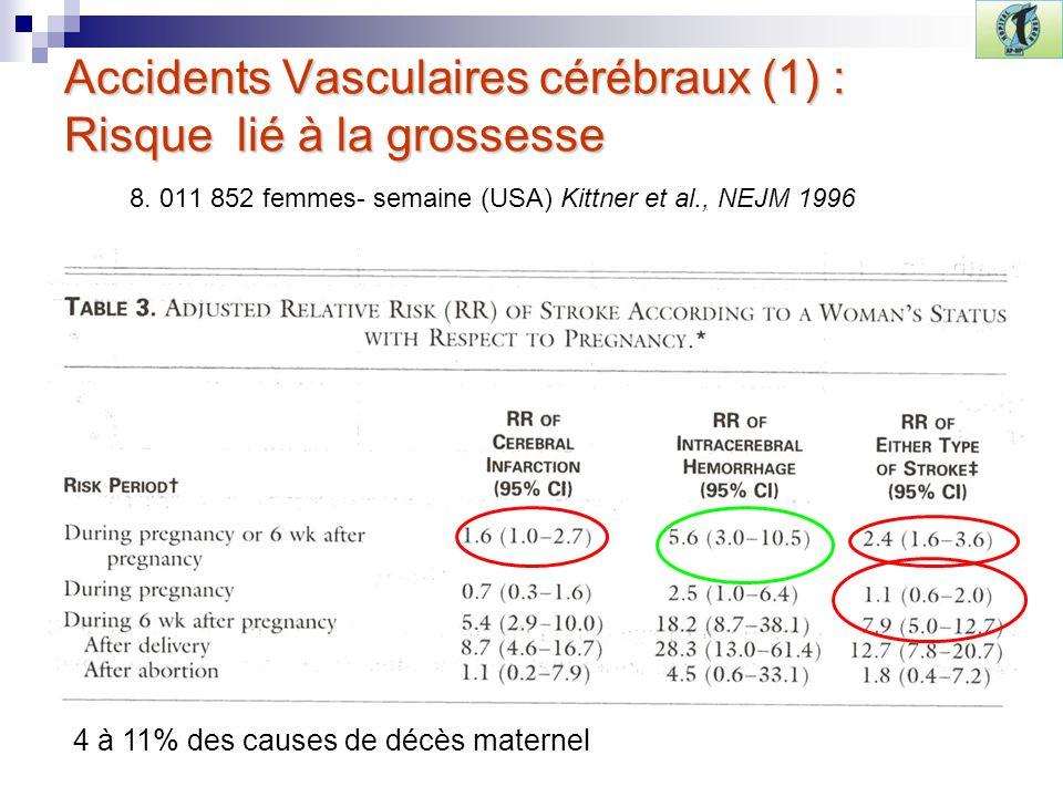 Accidents Vasculaires cérébraux (1) : Risque lié à la grossesse 8