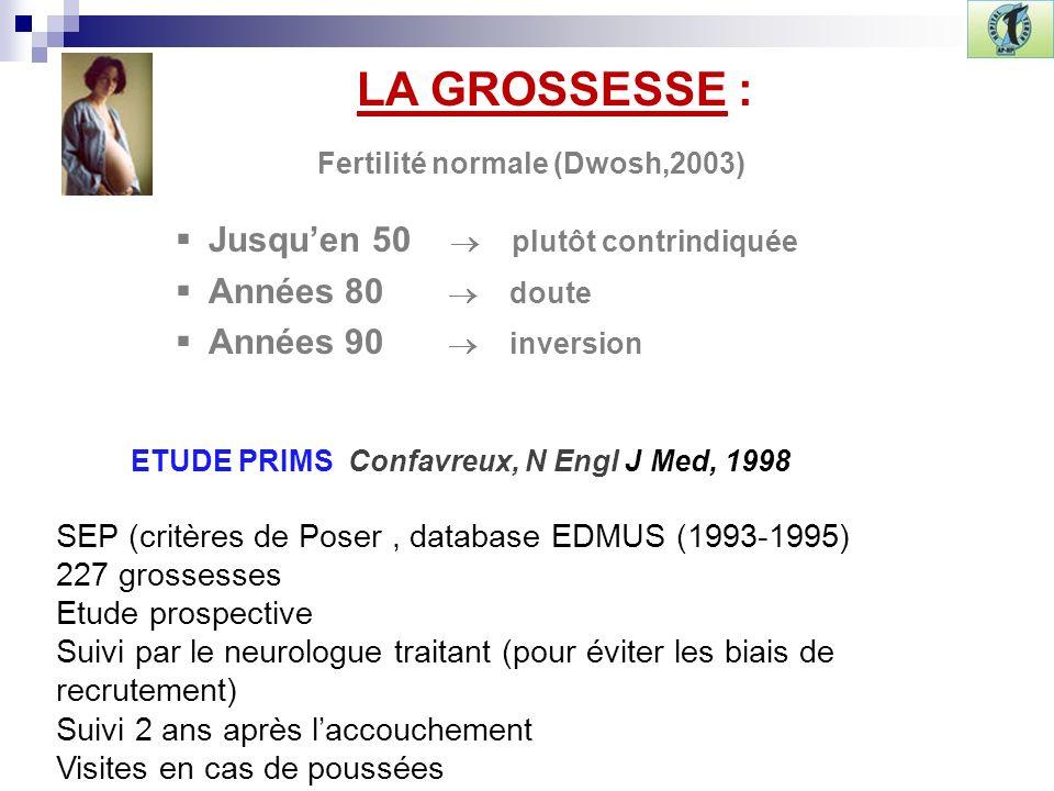 Fertilité normale (Dwosh,2003)