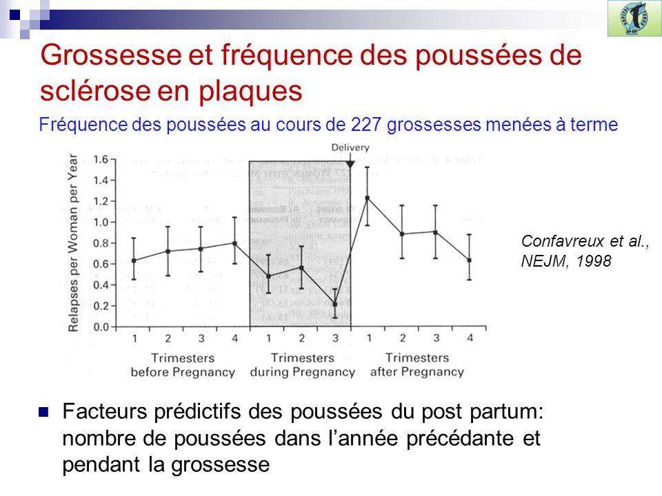 Grossesse et fréquence des poussées de sclérose en plaques