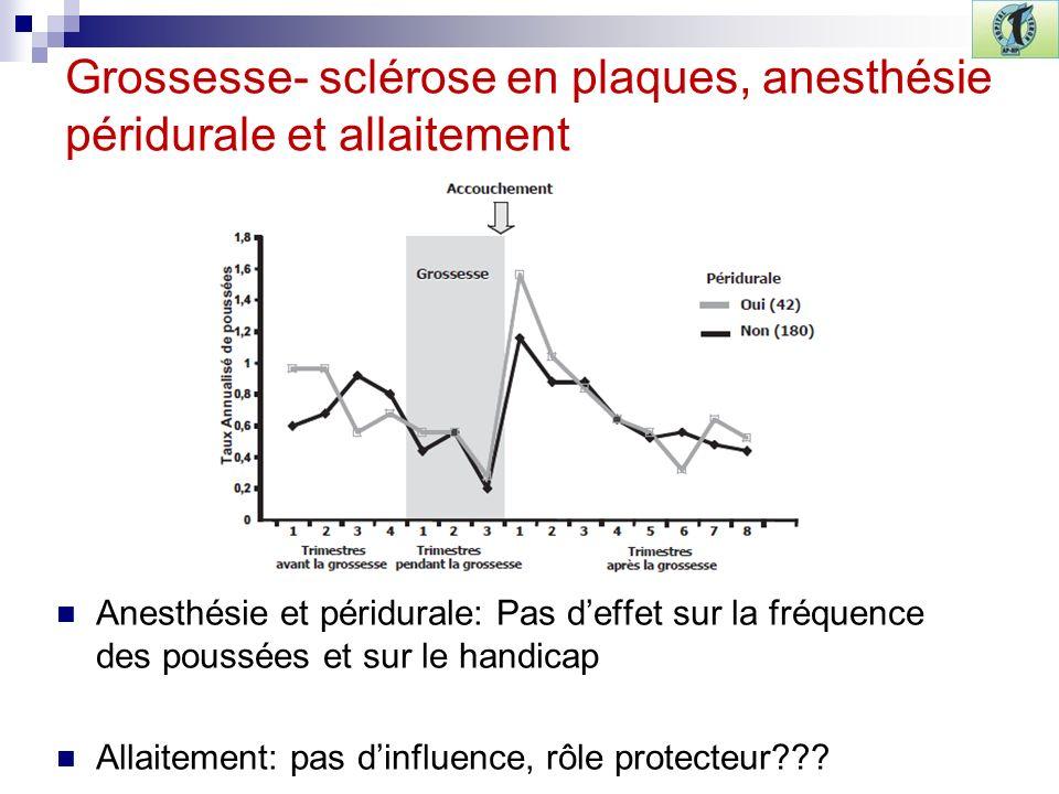Grossesse- sclérose en plaques, anesthésie péridurale et allaitement