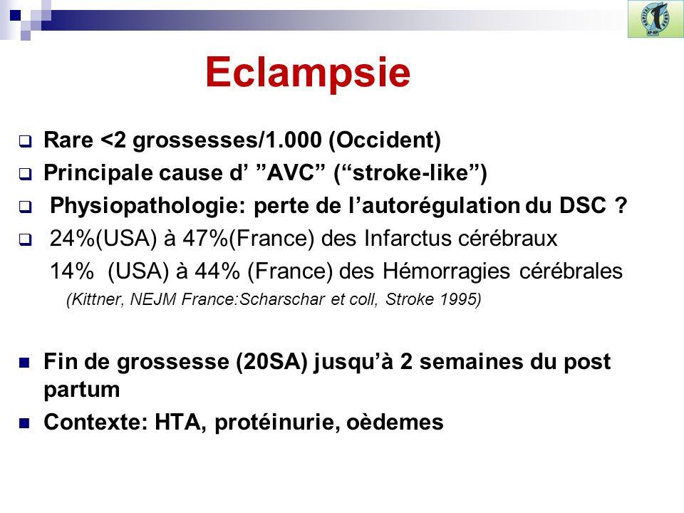 Eclampsie Rare <2 grossesses/1.000 (Occident)
