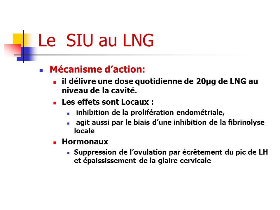 Le SIU au LNG Mécanisme d'action: