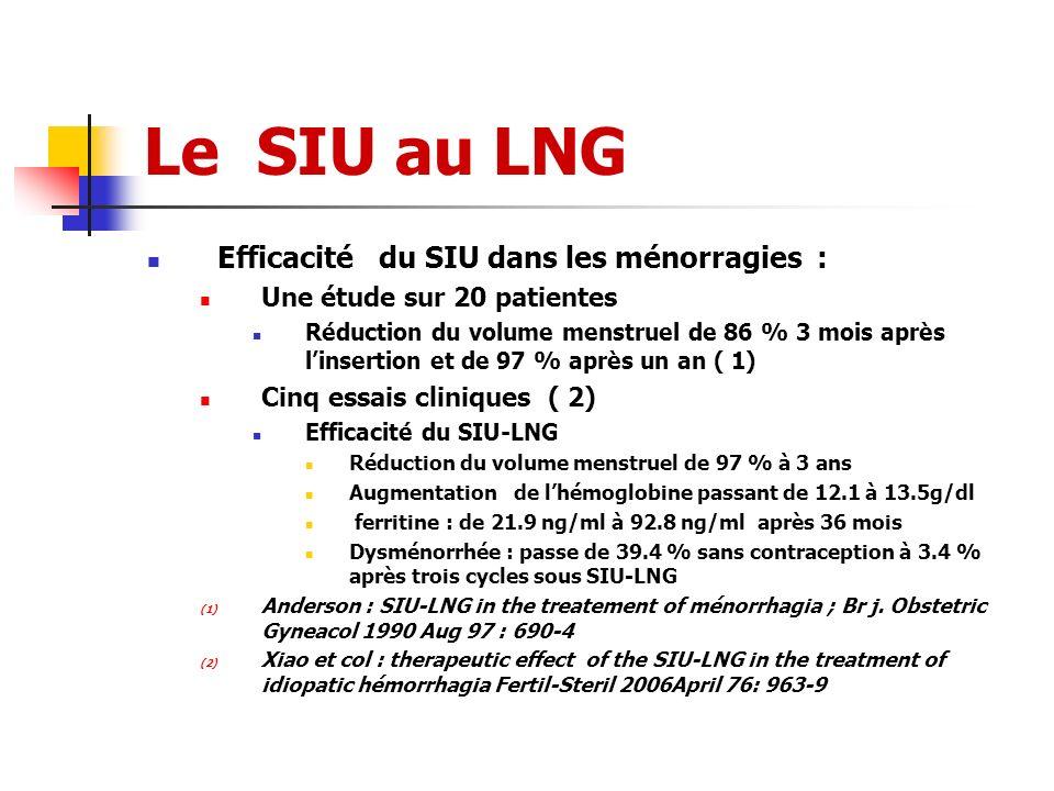 Le SIU au LNG Efficacité du SIU dans les ménorragies :