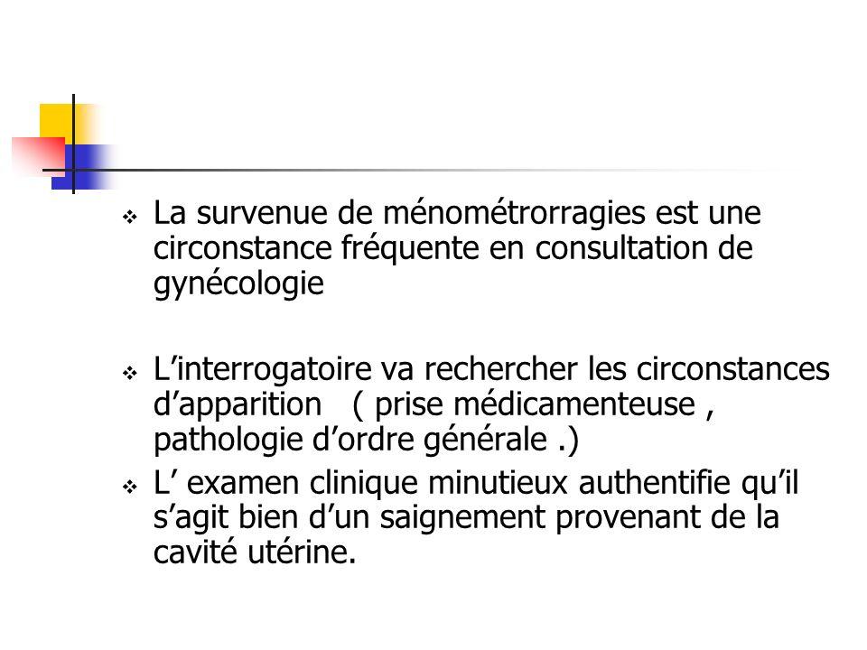 La survenue de ménométrorragies est une circonstance fréquente en consultation de gynécologie