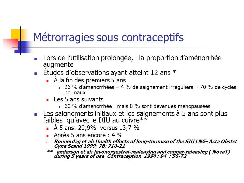 Métrorragies sous contraceptifs