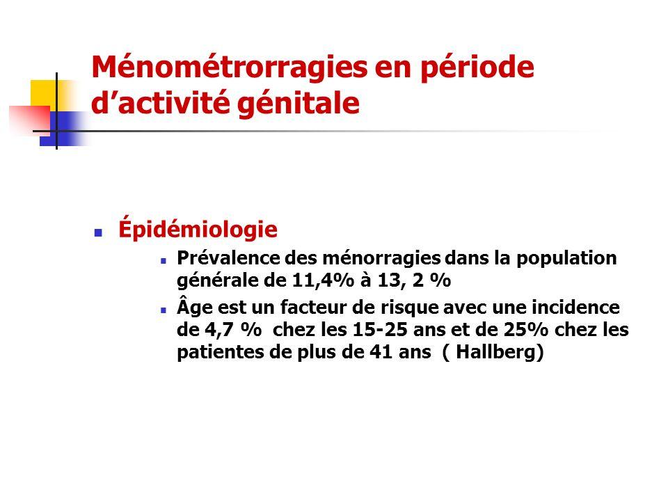 Ménométrorragies en période d'activité génitale