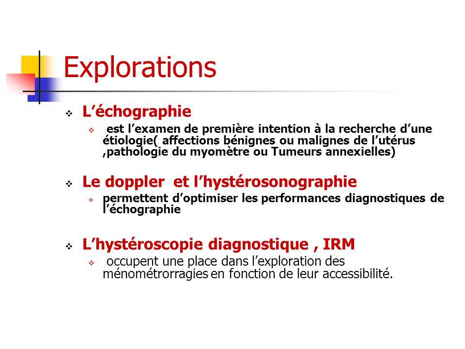 Explorations L'échographie Le doppler et l'hystérosonographie