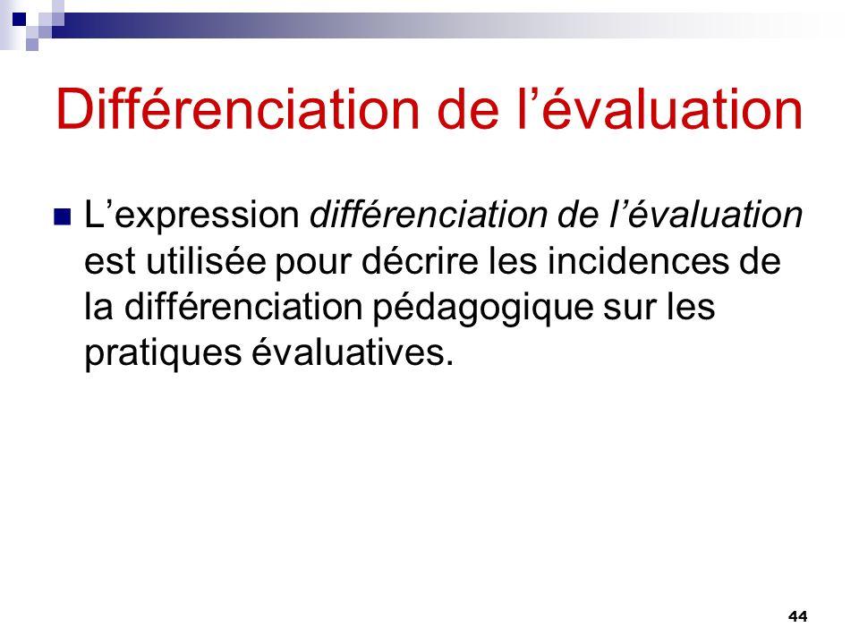 Différenciation de l'évaluation