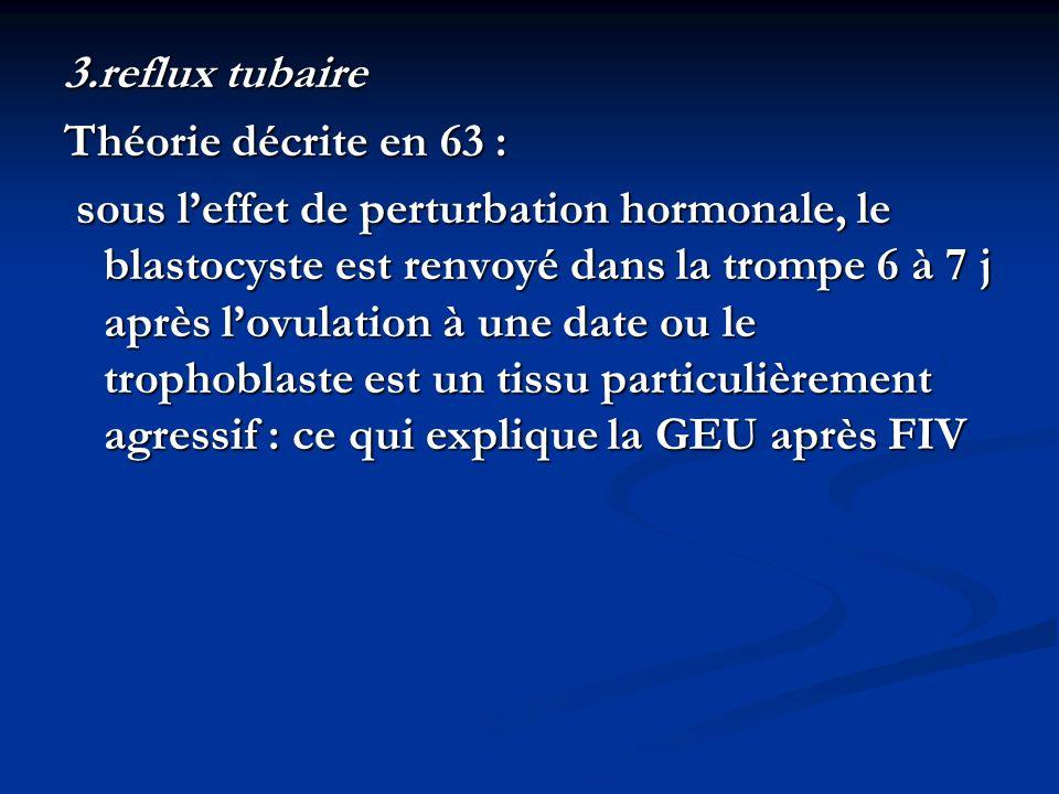 3.reflux tubaire Théorie décrite en 63 :