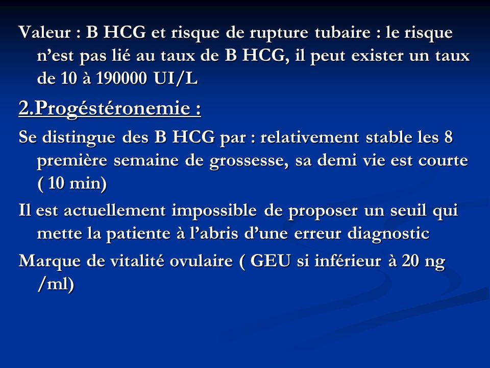 Valeur : B HCG et risque de rupture tubaire : le risque n'est pas lié au taux de B HCG, il peut exister un taux de 10 à 190000 UI/L