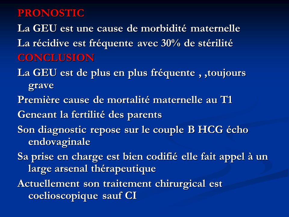 PRONOSTIC La GEU est une cause de morbidité maternelle. La récidive est fréquente avec 30% de stérilité.