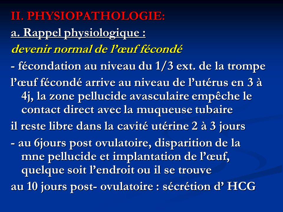 II. PHYSIOPATHOLOGIE:a. Rappel physiologique : devenir normal de l'œuf fécondé. - fécondation au niveau du 1/3 ext. de la trompe.