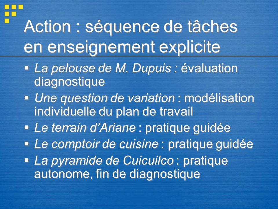 Action : séquence de tâches en enseignement explicite