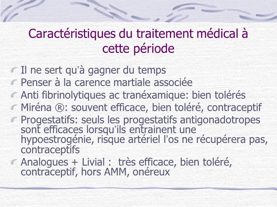 Caractéristiques du traitement médical à cette période