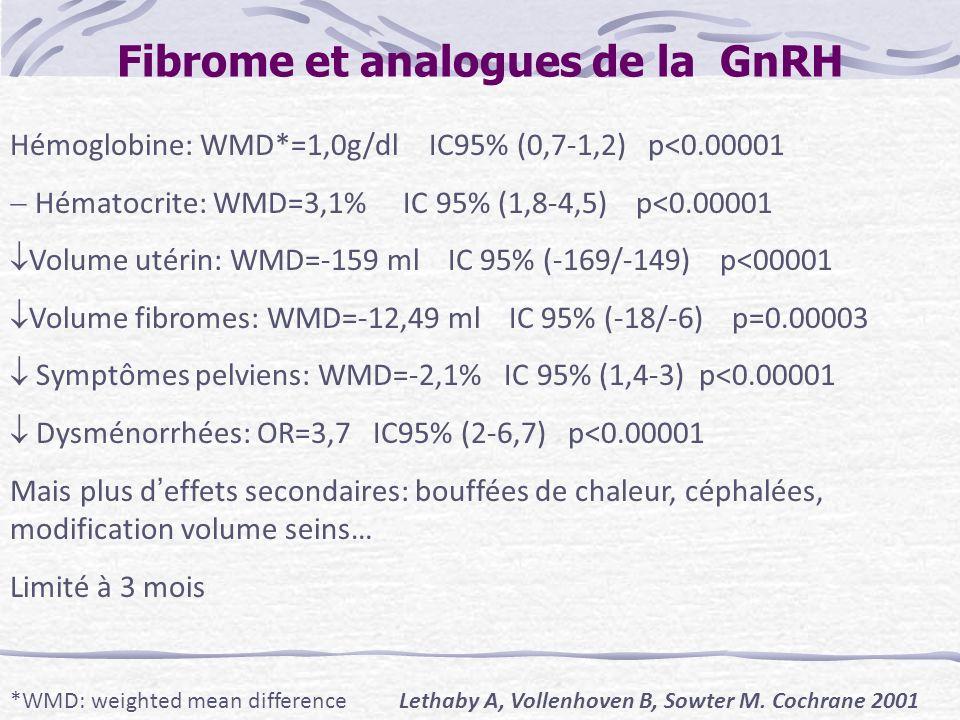Fibrome et analogues de la GnRH