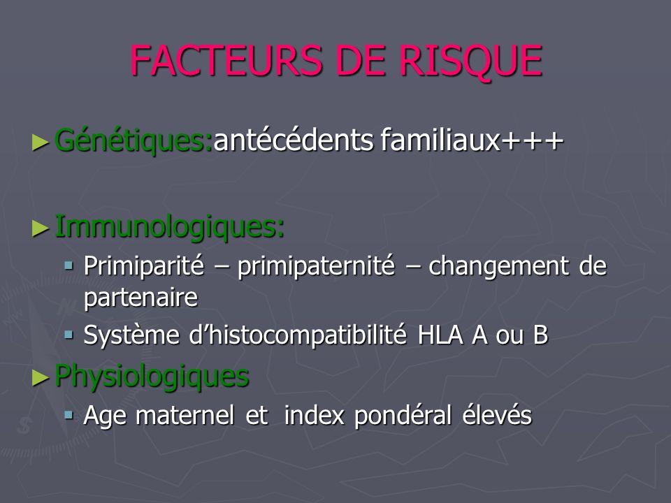 FACTEURS DE RISQUE Génétiques:antécédents familiaux+++ Immunologiques: