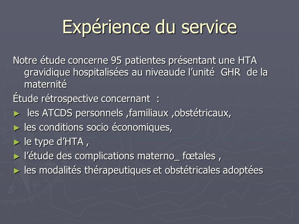 Expérience du serviceNotre étude concerne 95 patientes présentant une HTA gravidique hospitalisées au niveaude l'unité GHR de la maternité.