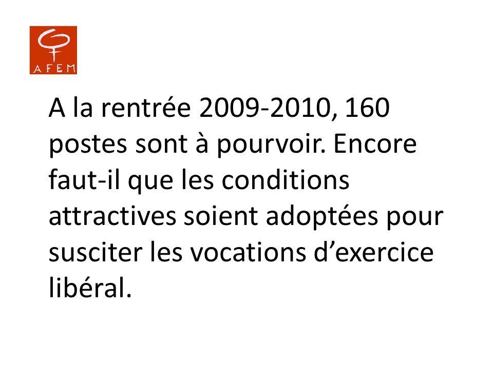 A la rentrée 2009-2010, 160 postes sont à pourvoir