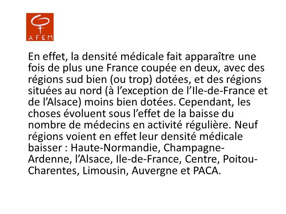 En effet, la densité médicale fait apparaître une fois de plus une France coupée en deux, avec des régions sud bien (ou trop) dotées, et des régions situées au nord (à l'exception de l'Ile-de-France et de l'Alsace) moins bien dotées.