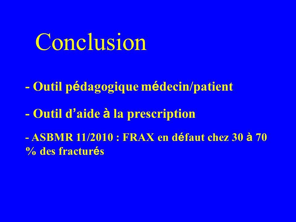 Conclusion - Outil pédagogique médecin/patient