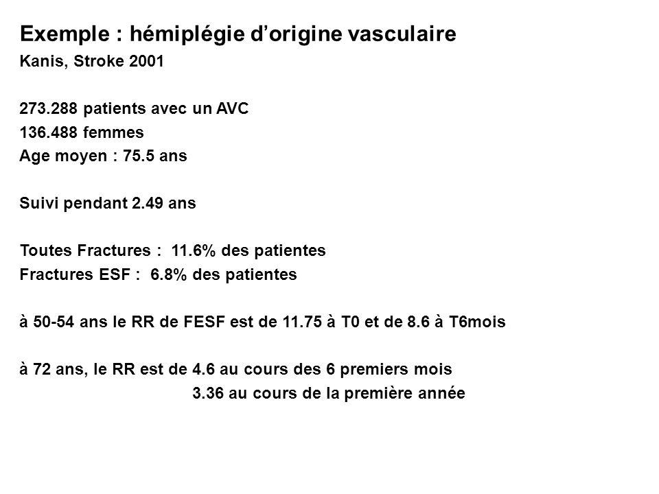 Exemple : hémiplégie d'origine vasculaire