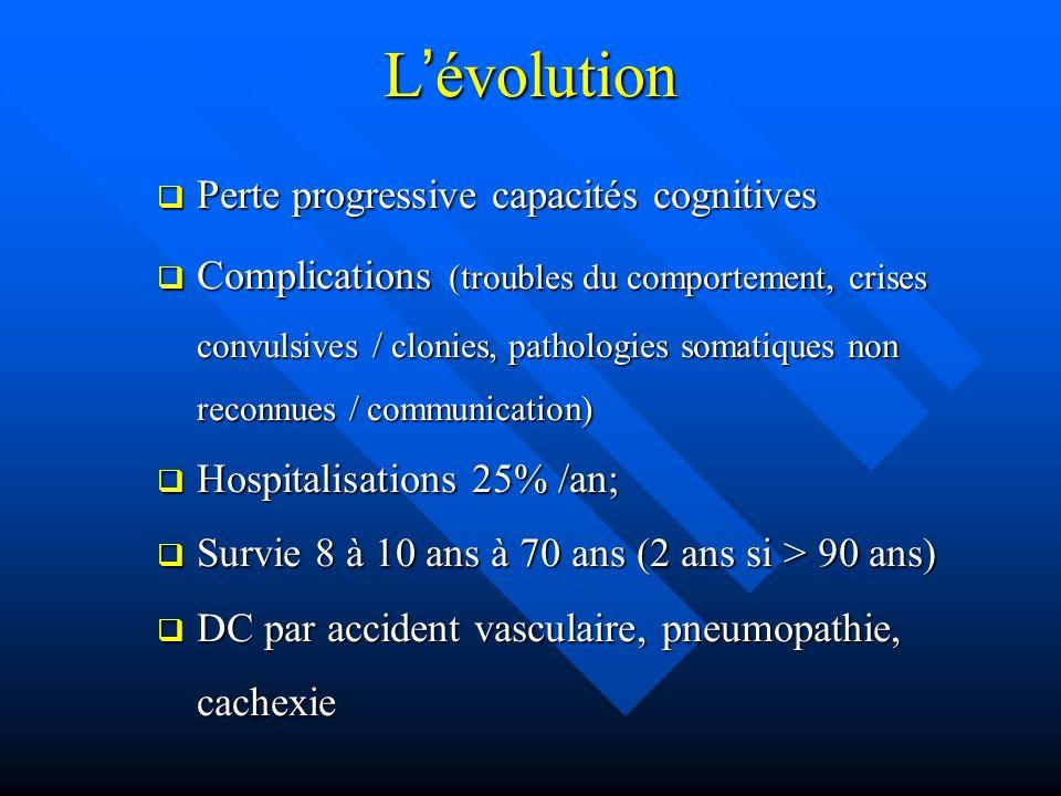 L'évolution Perte progressive capacités cognitives