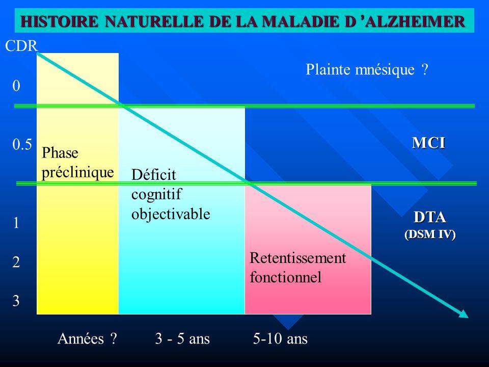HISTOIRE NATURELLE DE LA MALADIE D 'ALZHEIMER