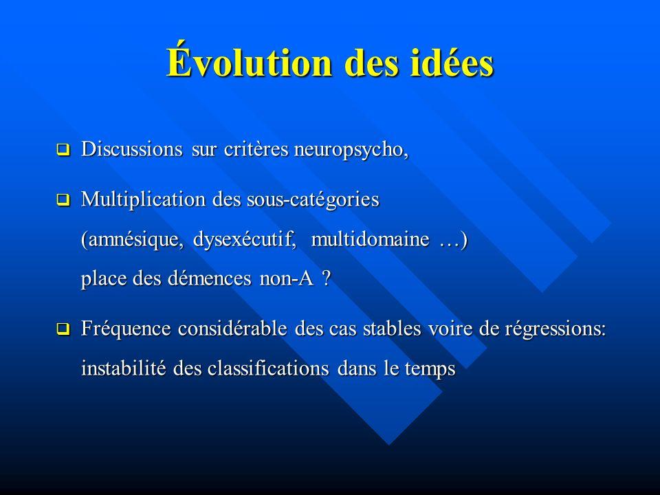 Évolution des idées Discussions sur critères neuropsycho,