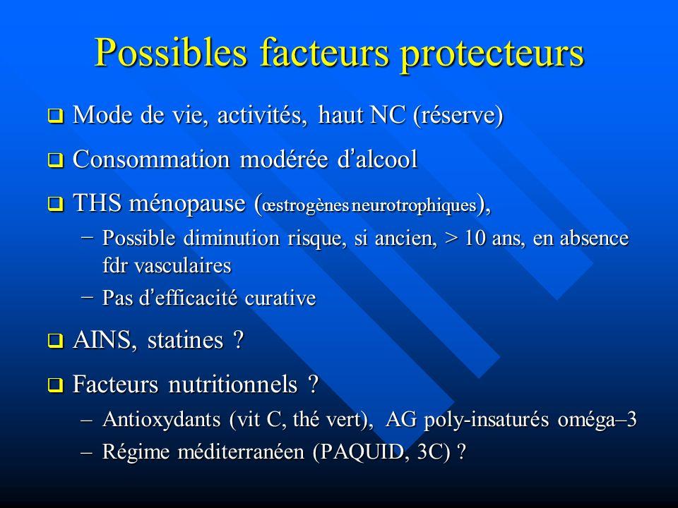 Possibles facteurs protecteurs
