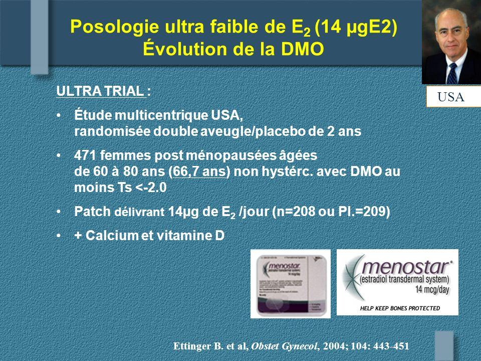 Posologie ultra faible de E2 (14 µgE2) Évolution de la DMO