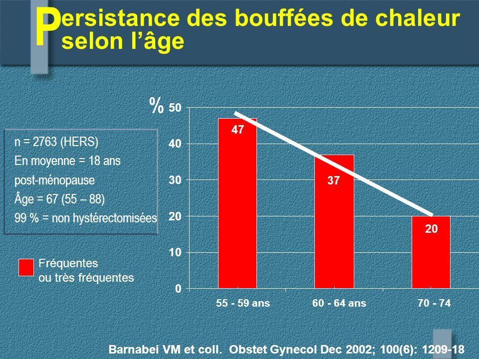P ersistance des bouffées de chaleur selon l'âge % n = 2763 (HERS)