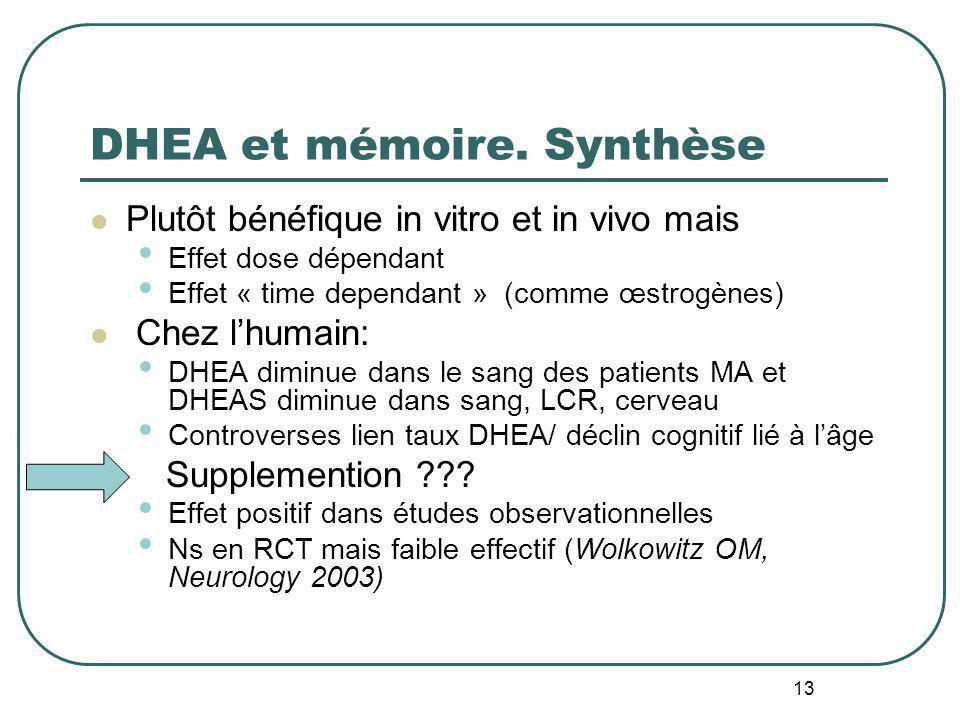 DHEA et mémoire. Synthèse