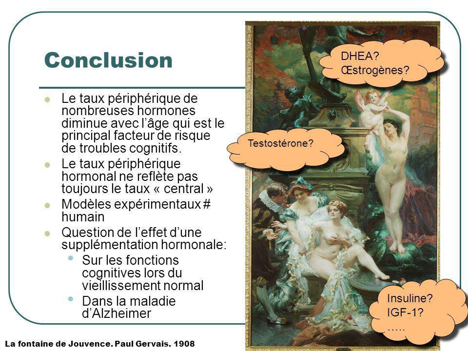 Conclusion DHEA Œstrogènes